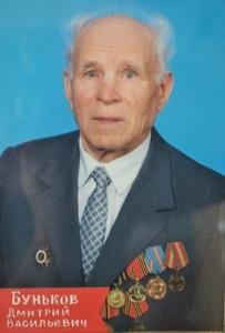 Буньков Дмитрий Васильевич