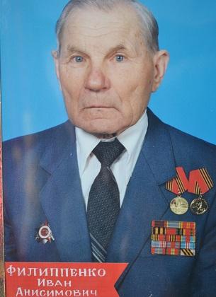 Филиппенко Иван Анисимович